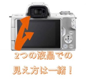 ファインダーとモニターに矢印のついたカメラの背面画像